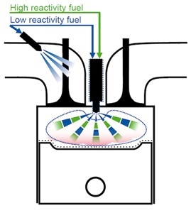Next Generation Biofuels for Sustainable Transportation